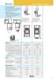 Product documentatie.pdf - LED Verlichting