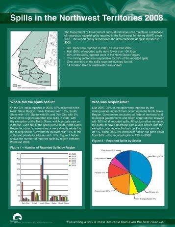 Hazardous Spills Summary Report (2008) - Environment and ...