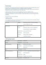 Extra beschrijving (PDF) volgens opgaaf - BVA Auctions