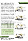 Product folder van de Sterboxligboxafscheiding is hier te lezen - Page 4