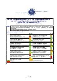 Verslag van de vergadering nr. 2012-7 van het Raadgevend ... - Favv