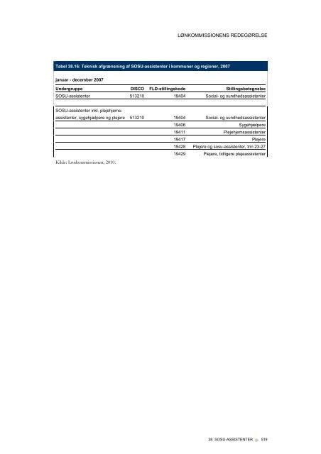 Bind 2 - lønkommissionen