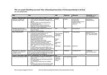 Plan van aanpak Uitwerking convenant 'Naar ... - MBO Raad