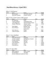 Preliminär startlista dressyr 29 maj 2010