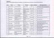 lampiran 2 daftar peserta pelamar beasiswa gelombang 5, 6 ... - Dikti