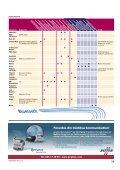 Trådlöst för industrin - Page 5