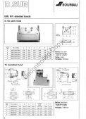 Uncontrolled Copy - DTL Connectors - Page 6