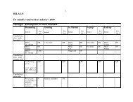 Oversigt over de enkelte vandværkers takster for 1999 (pdf, 35kb)