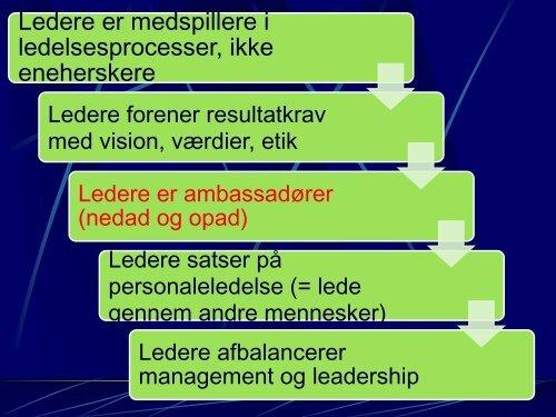 Fra leder til ledelse