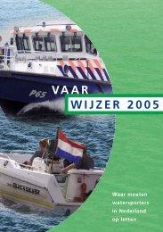 Reglementen waterpolitie - Watersportvereniging Viking