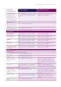 Lijst maximale vergoedingen niet-gecontracteerde ... - Izz - Page 5