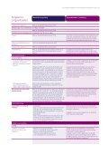 Lijst maximale vergoedingen niet-gecontracteerde ... - Izz - Page 6