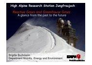 Jungfraujoch - SCNAT