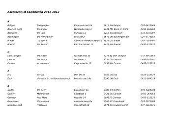 Adressenlijst Sporthallen 2011-2012 - Emos