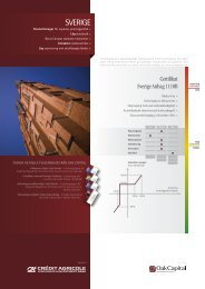 OakCapital SE – Folder