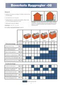 Taksäkerhet - Per Wikstrand - Per Wikstrand AB - Page 3