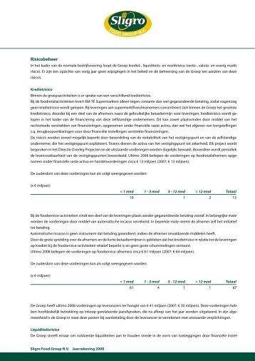 Risicobeheer - Sligro Food Group