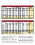 Opbremsning og nedgang i 3. kvartal - Bogmarkedet - Page 2