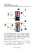 Rétegzett puffer Friss víz modul Rétegzett töltés ... - Liget Gatter Kft - Page 4