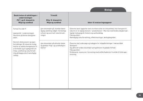 Evalueringsopgaver & fokuspunkter for evaluering i faget Biologi