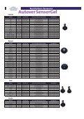 Nachfüllbare Sensoren - Saint Gobain Autover - Page 5