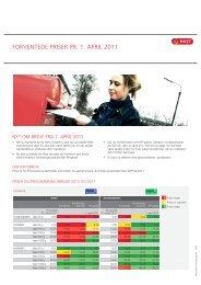 Forventede priser pr. 1. april 2011 – PostDanmark