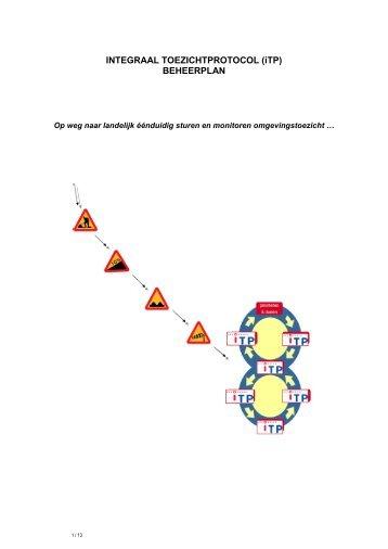 INTEGRAAL TOEZICHTPROTOCOL (iTP) BEHEERPLAN - Pmgg