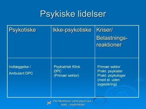 Per Morthorst, Psykiatrisk Klinik Roskilde