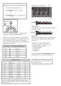 ENKELKRUM BETONG - Skarpnes - Page 4