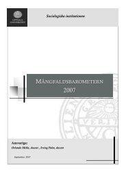 MÅNGFALDSBAROMETERN - Tema asyl & integration