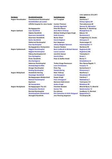 Liste over dyrlæger