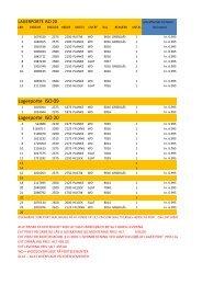 Lagerporte ISO 09 Lagerporte ISO 20 - Callnet