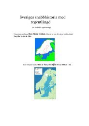 Sveriges historia i korthet
