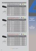 beschermslang systemen voor elektrische kabels - Anamet - Page 5