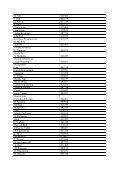 Prijswinnaars verloting kunstgrasveld.pdf - vv KZC'08 - Page 3