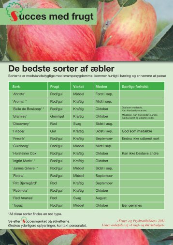 Succes med frugt plancher - Danske Planteskoler