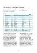 særlige og truede arter og deres levesteder i nationalpark mols bjerge - Page 4