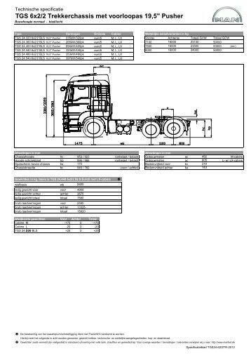 TGS 24 tonner 6x2/2 BL trekker 19.5 pusher - Man
