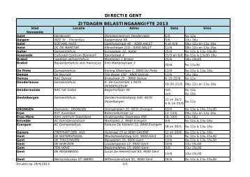 DIRECTIE GENT ZITDAGEN BELASTINGAANGIFTE 2013