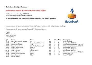definitieve startlijst - PSV West Zeeuws Vlaanderen