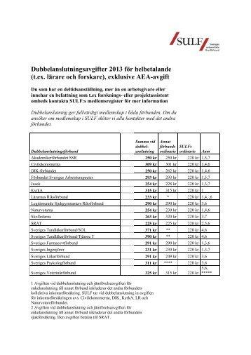 Dubbelanslutningsavgifter 2013 för helbetalande (t.ex. lärare ... - Sulf
