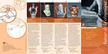 Autour de la céramique - Patrimoine culturel