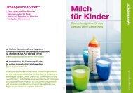 Milch für Kinder - Greenpeace Gruppen in Deutschland
