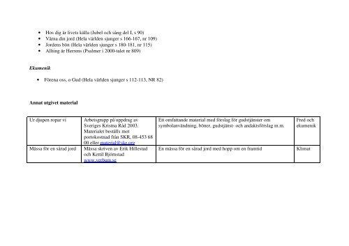 Sammanställning av gudstjänstmaterial till EU-ordförandeskapet (pdf)