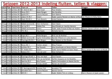 Seizoen 2012-2013 indeling fluiten, tellen & vlaggen: - VC Achilles