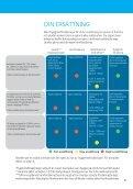 För komplett villkor se sidan 6 - Alina Systems - Page 3