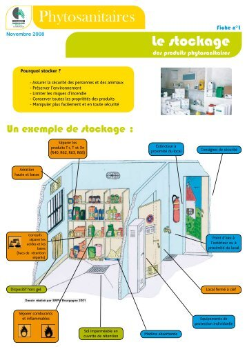 10 free magazines from chambre - Chambre d agriculture eure ...