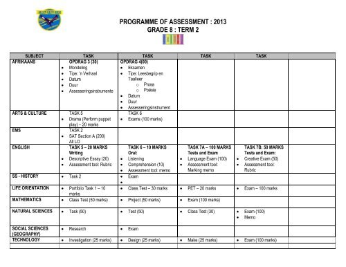 ems mid year memorandum examination grd9