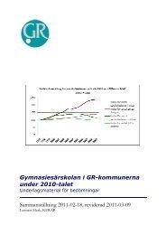 Gymnasiesärskolan i GR-kommunerna under 2010-talet ...