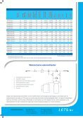 Folder waterontharders - LETS BV - Page 4